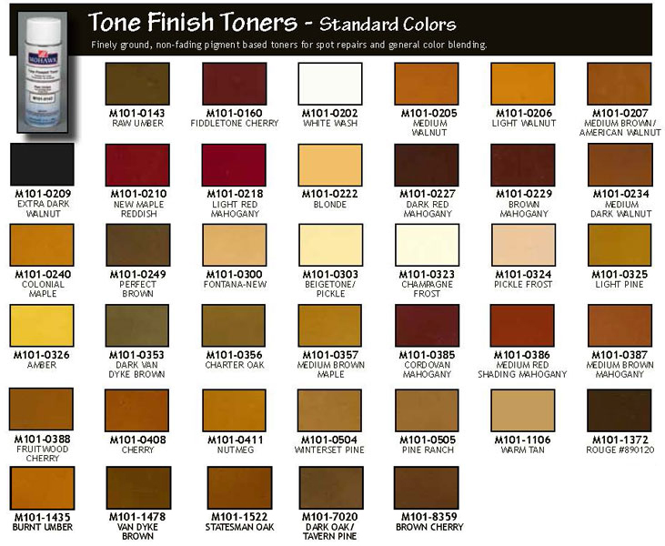 Tone Finish Toners - Individual Colors Express Checklist
